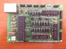 Tarjeta de E/S DC motor, Opencockpits