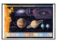 More details for solar system poster gloss black framed chartex 91.5x61cm