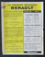Brochure commerciale publicité CAMION RENAULT 1931 LKV truck automobilia