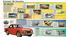 Triumph TR Timeline History Mini-Brochure : 2,3,4,5,6,7,8,TR2,TR3,TR4,TR5,TR6,