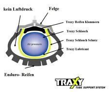 Traxy - Traktionkontrolle System ersetzt den üblichen Luftreifen im Hinterreifen