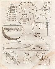 1797 georgian print ~ astronomie saturne emerging from derrière saturne 1762 16th jun