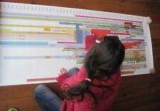 Civilisation Timeline Montessori History Elementary 6-12