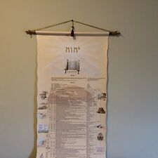 Bible Timeline - Tetra Scroll - Scroll