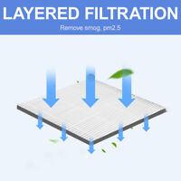 1X For Philips AC1215 Air Purifier Cleaner Filter Screen Fy1410 Replacement Kit