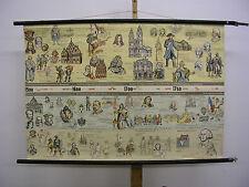 Wandkarte Wandbild Geschichtsfries Menschheit 1500-1789 Neuzeit 119x81c~1958