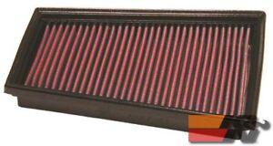 K&N Replacement Air Filter For RENAULT MEGANE 15.L-I4(DCI) 2003 33-2849