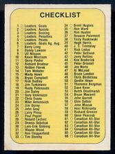 1976-77 OPC O PEE CHEE WHA Hockey #117 CHECKLIST UNMARKED 1-132 EX-NM Card