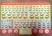 AIRCRAFT RECOGNITION MODEL IDENTIFICATION POSTER