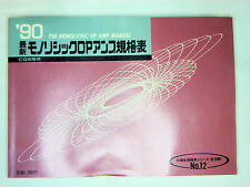 1990 CQ Monolithic Op Amp  Manual