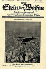 Fokker airschild Aerial Camera Corporation Zeiss-Tesslar New York municipal 1924