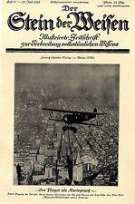 Fokker airschild Aerial Camera Corporation Zeiss-Tesslar New York municipal 1924