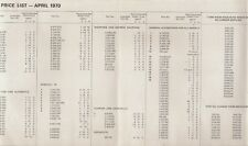 Renault Accessories Price List 1970 UK Market Leaflet Brochure 4 8 1100 16