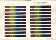 Stampa antica SPETTRO DEI COLORI Spectrum. 1890 Old antique print