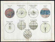 Antique Print-MOON-SUN-ASTRONOMY-PLANETS-ECLIPSE-EARTH-1770