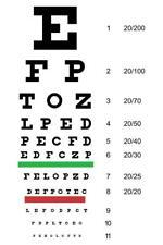 Modern Eye Test Snellen New Chart Poster 30 24x36in Y-72
