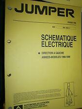 Citroën JUMPER : schémas électrique 1999
