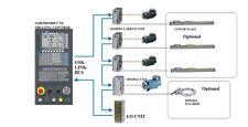 GSK CNC RETROFIT KIT FOR MAZAK, MORISEIKI, HITACHI-SEIKI MACHINING CENTER
