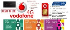 Activated: Vodafone Netherlands prepaid 4G Sim Card for Roaming in EEA EU Europe