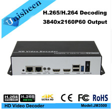 H.265 H.264  4K HDMI output repleace topbox &PC transmitter IP encoder decoder