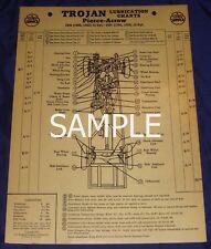 RP1055 Cities Serv Trojan Lube Chart 1936 Chev wo/ Knee Action Master FD Std FC