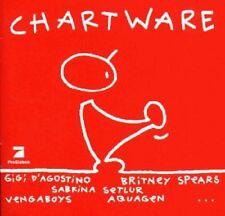 Merce Chart (2000) Gigi D'Agostino, Floorfilla, Fragma, subacqueo, BT, mo [CD DOPPIO]