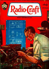 Radio Electronics Collection 883 Issues In High Quality PDF Scans On 3 x DVD