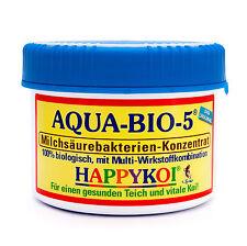 Markenlose u ere parasiten arzneimittel pflegeprodukte for Fischhaltung im teich