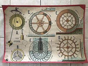 Original vintage physics pull down school chart Clock functions, gears