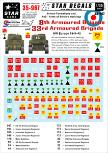 Star Decals, 35-967 British 8th & 33rd Armoured Brigade. Formations , SCALE 1/35