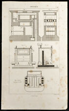 1852 - Gravure physique Chauffage(4). Science