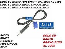 Câble Aux MP3 iPod Grundig FIAT BRAVO MAREA Jusqu'à 2005 SMART 2006 1, 4MT