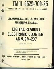 Counter, AN/USM-207, Electronic, Digital, Maintenance