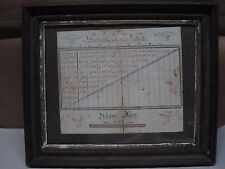 Antique Calligraphy Multiplications Table Drawn By Adam Derr 1843 Framed