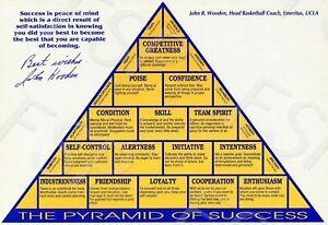 John Wooden Autograph Replica Poster Print - UCLA - Pyramid of Success