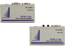 Apantac KVM-SET-4 VGA/USB over CATx Extender (Transmitter/Receiver) Kit