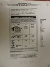 Vtg Press Graphic USA Gulf/Desert Storm Balance of Power Dynamic in the Gulf