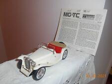 1948 Mg-Tc