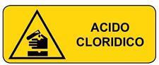 Cartello segnaletica pericolo acido cloridrico  in alluminio 330X125 mm.