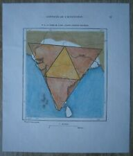 1883 Perron map SHAPE OF INDIA, ACCORDING TO ANCIENT DOCUMENTS (#5)