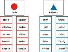 Wortarten - Legematerial, Montessori, Einführung