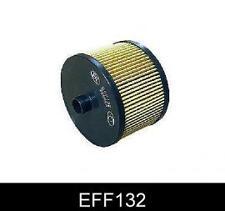 Comline filtre carburant EFF132 coupe peugeot 307 (2003 -) 2.0 hdi oe partie qualité