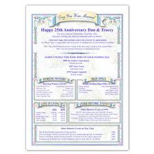 Personalised Wedding Anniversary Gift - 5th 10th 15th 20th 25th 30th 35th 45th