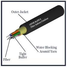 12 Strand Indoor/Outdoor Riser OM3 50um Corning Glass Fiber Optic Cable- 1000ft