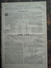 1890 Manchester Seekanal Liverpool Teil 2 Berlin Arbeiter Mietswohnungen