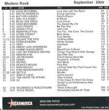 RockAmerica Modern Rock Sep 2009 -ETV DVD