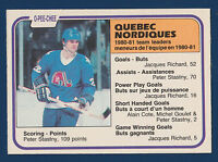 PETER STASTNY TEAM LEADER 81-82 O-PEE-CHEE 1981-82 NO 287 ROOKIE EXMINT 10697