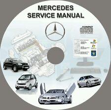 Mercedes Model 201 - 190E, 190D, 16v Service & Repair Manual on DVD