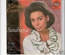 CARMELA CORREN - Surabaya