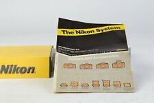 Nikon System Wall Chart Lenses Equipment Accessories English (067)